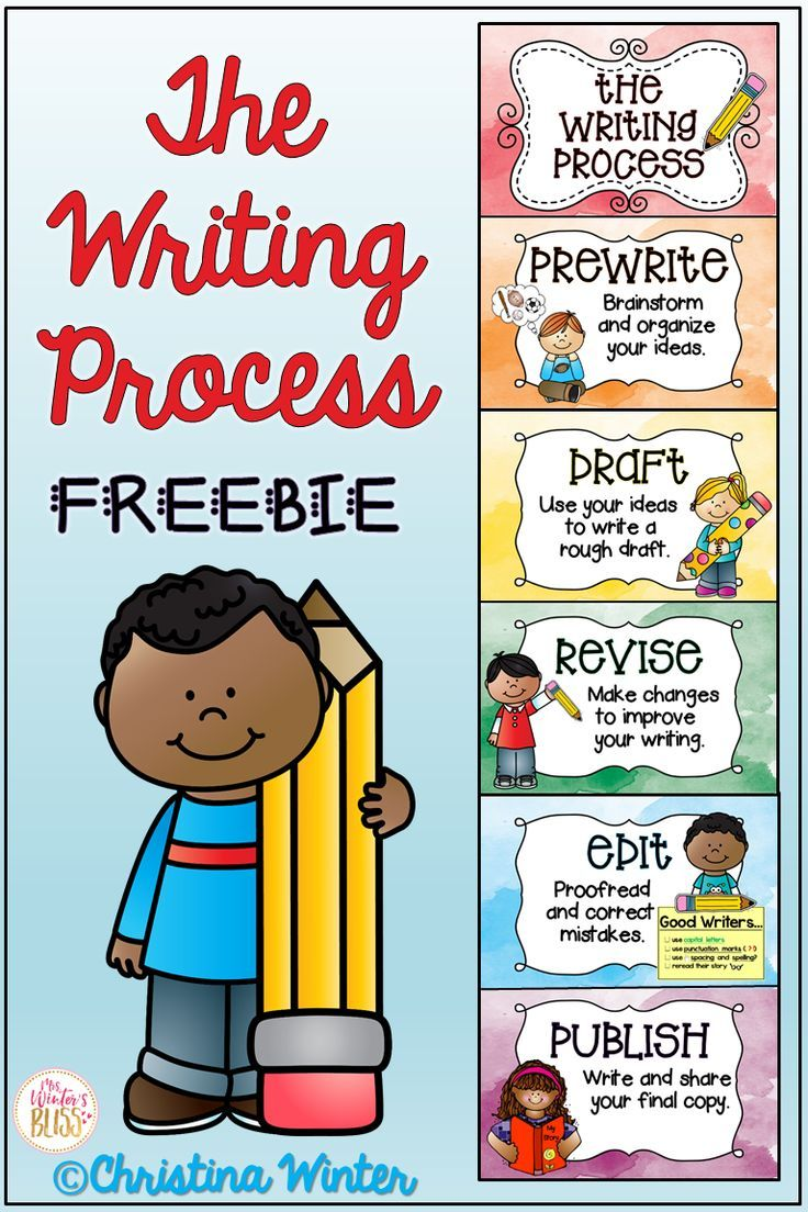 process based writing instruction