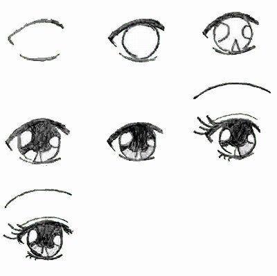 instruction comment faire des yeux dessin
