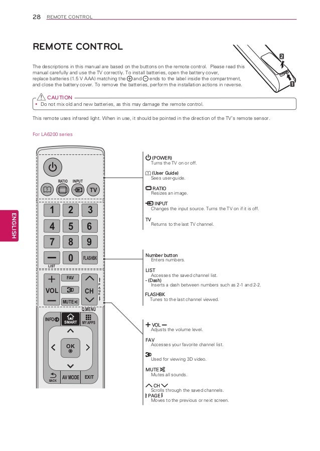 sony smart tv remote control instructions