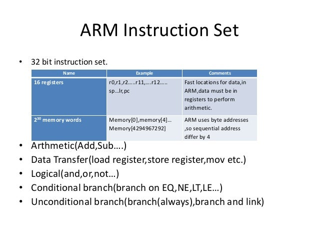 branch codes arm instruction set