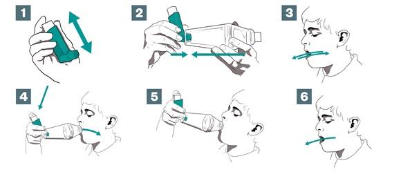 sick kids ventolin use instruction
