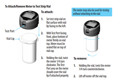 true track glucose meter instructions